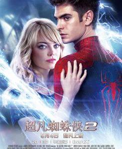 Imagen cabecera de entrada: [Cine] The Amazing Spider-Man 2: nuevas imágenes nos muestran a Duende Verde, póster para China y banner publicitario con Spidey y Stan Lee