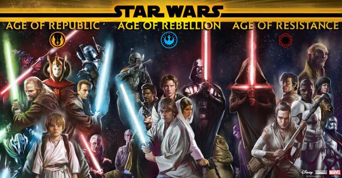 Teaser de nuevas series de Star wars: Age of Republic, Age of Rebellion y Age of Resistance, arte por Giuseppe Camuncoli y Elia Bonetti